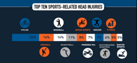 the effects of acl injuries to an athletes career Acl resources the number of anterior cruciate ligament (acl) injuries reported in athletes younger than 18 years has increased over the past 2 decades.