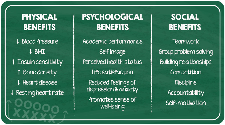 The academic benefits of homeschooling and the issue of socialization